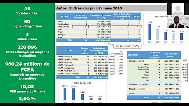 36438 keyopstech presente un bilan positif pour 2020 et renforce sa presence en afrique louest