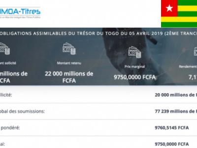 togo-raised-cfa77-billion-against-cfa20-billion-sought-on-umoa-securities-market-last-friday