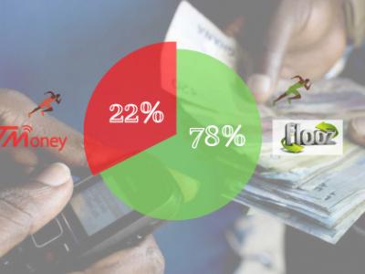 mobile-money-flooz-trois-fois-plus-utilise-que-t-money
