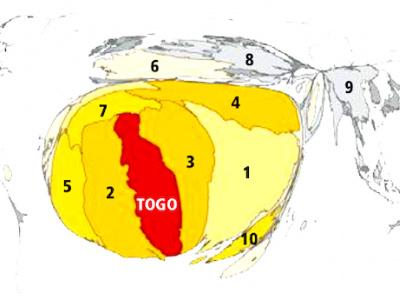 flux-internationaux-le-togo-est-principalement-en-relation-avec-ses-voisins-de-l-uemoa-selon-dhl